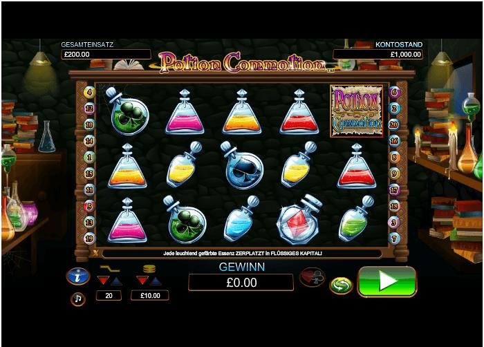 gewinnquote online casino