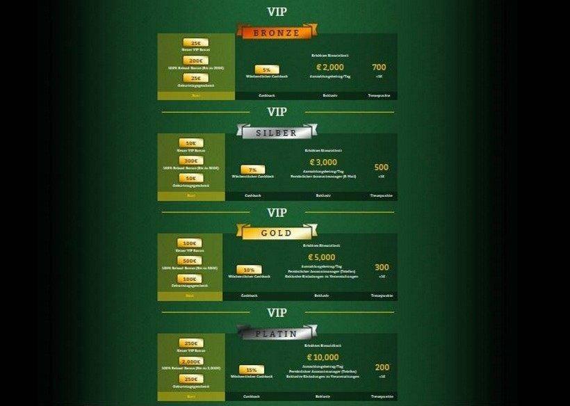VIP OnlineCasino.de