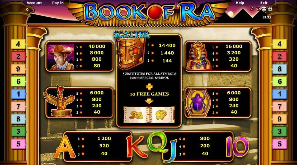 Book of Ra kostenlos spielen
