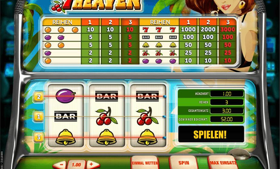 7 Heaven – klassischer Slot mit 3 Walzen!